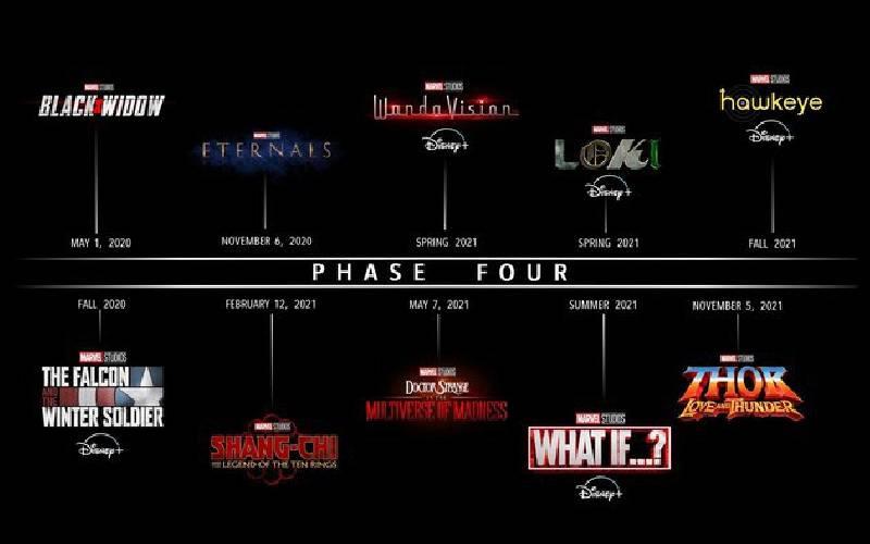 Les séries et les longs métrages qui font partie de Marvel Phase 4